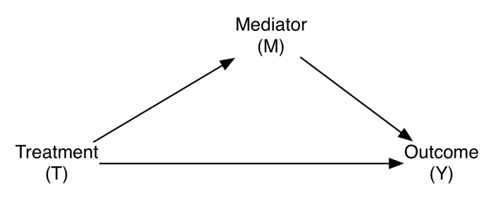 simple_mediator