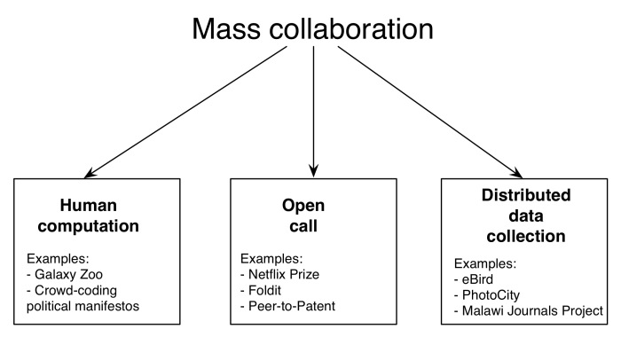 bitbybit5-1_mass_collaboration_schematic